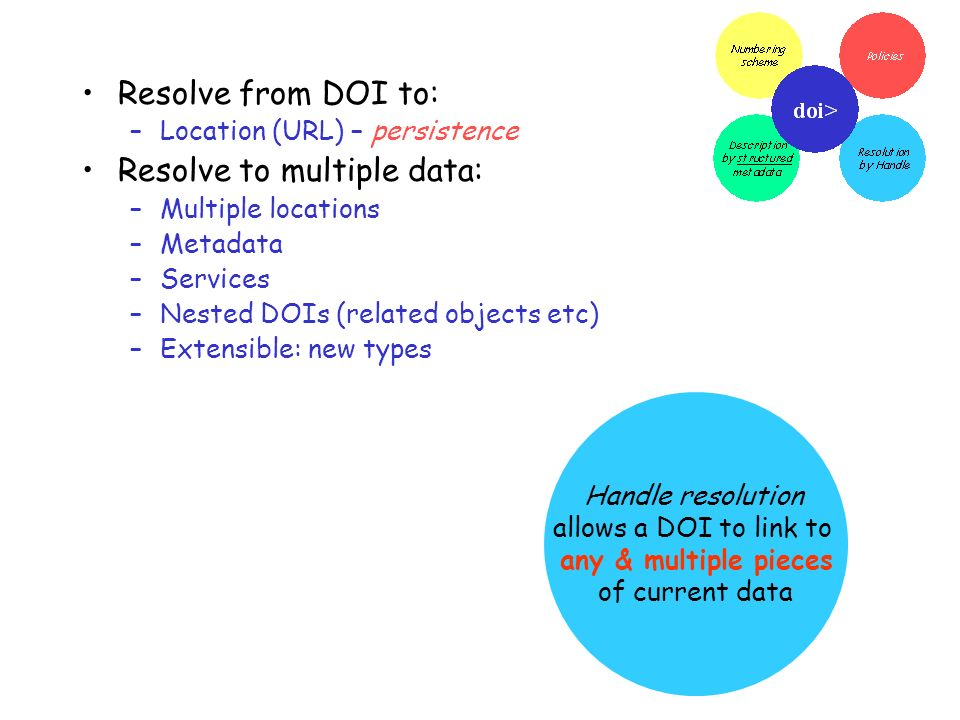Handle resolution allows a DOI to link to any & multiple pieces of current data Resolve from DOI to: –Location (URL) – persistence Resolve to multiple data: –Multiple locations –Metadata –Services –Nested DOIs (related objects etc) –Extensible: new types