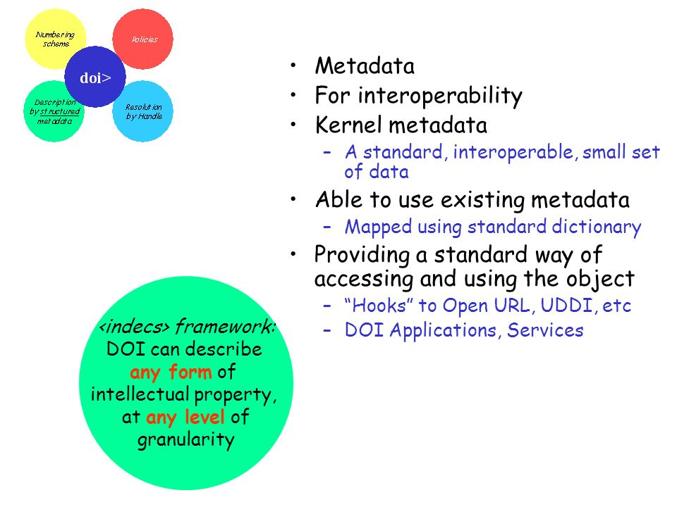 framework: DOI can describe any form of intellectual property, at any level of granularity Metadata For interoperability Kernel metadata –A standard, interoperable, small set of data Able to use existing metadata –Mapped using standard dictionary Providing a standard way of accessing and using the object –Hooks to Open URL, UDDI, etc –DOI Applications, Services