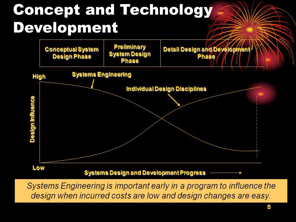 5 Conceptual System Design Phase Preliminary System Design Phase Detail Design and Development Phase Design Influence High Low Systems Design and Deve