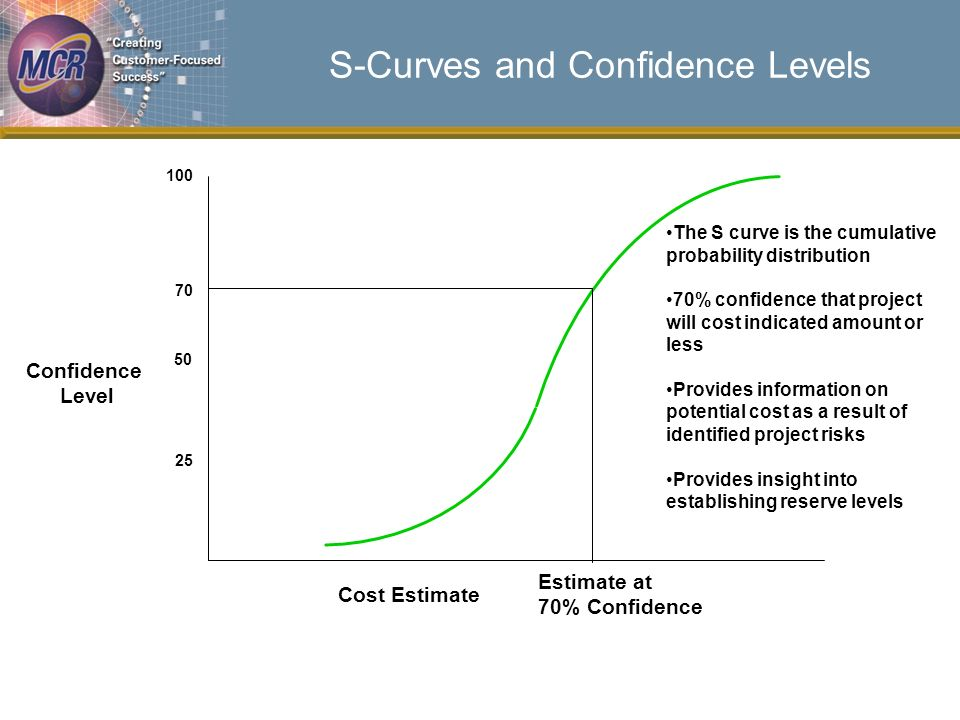 S-Curves and Confidence Levels 100 70 25 Confidence Level Cost Estimate 50 Estimate at 70% Confidence The S curve is the cumulative probability distribution 70% confidence that project will cost indicated amount or less Provides information on potential cost as a result of identified project risks Provides insight into establishing reserve levels