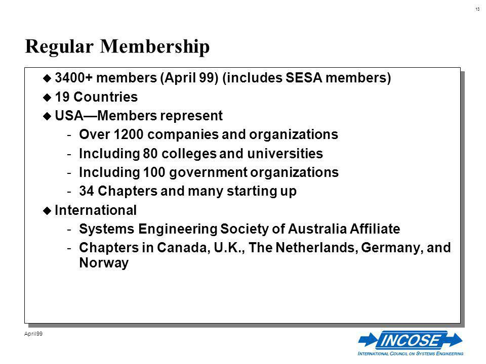 13 April99 Regular Membership 3400+ members (April 99) (includes SESA members) 19 Countries USAMembers represent -Over 1200 companies and organizations -Including 80 colleges and universities -Including 100 government organizations -34 Chapters and many starting up International -Systems Engineering Society of Australia Affiliate -Chapters in Canada, U.K., The Netherlands, Germany, and Norway