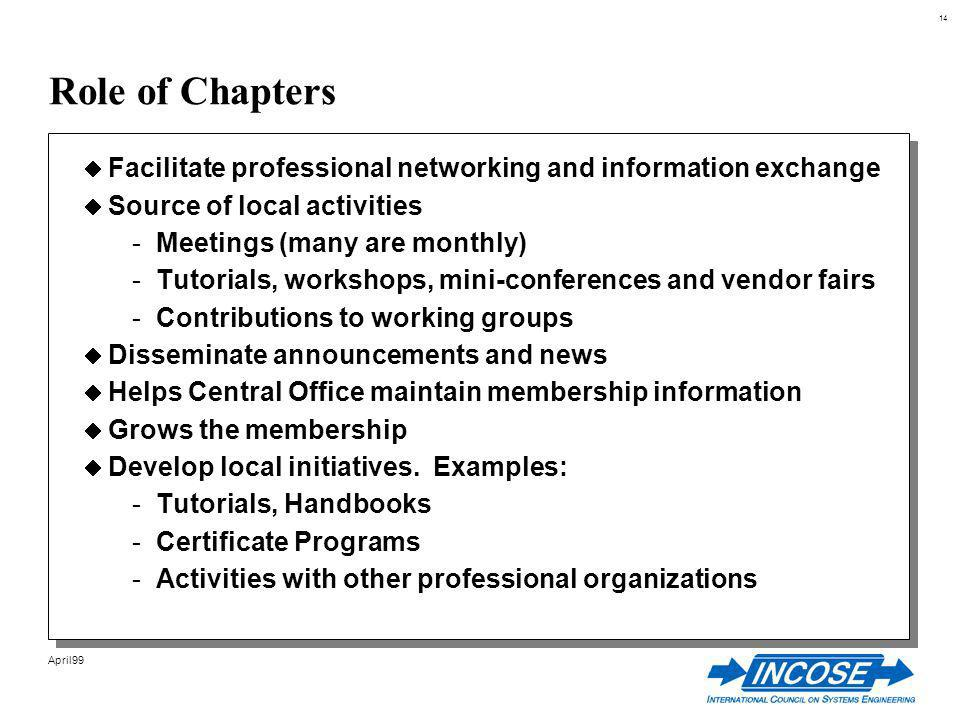 14 April99 Role of Chapters Facilitate professional networking and information exchange Source of local activities -Meetings (many are monthly) -Tutor