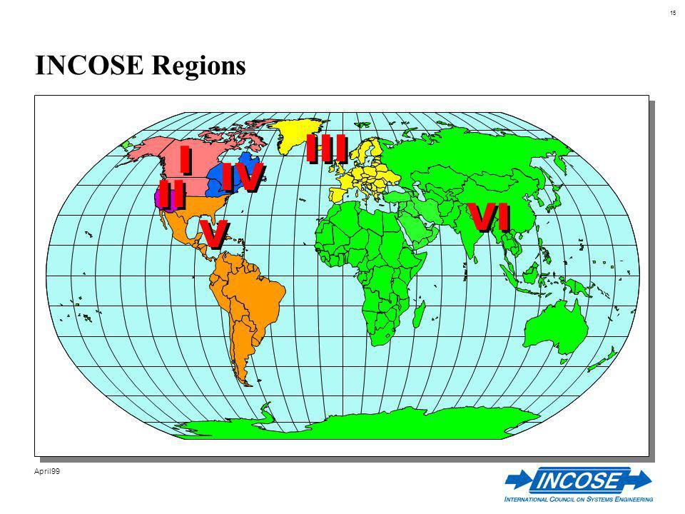 15 April99 INCOSE Regions III V V VI I I IV II