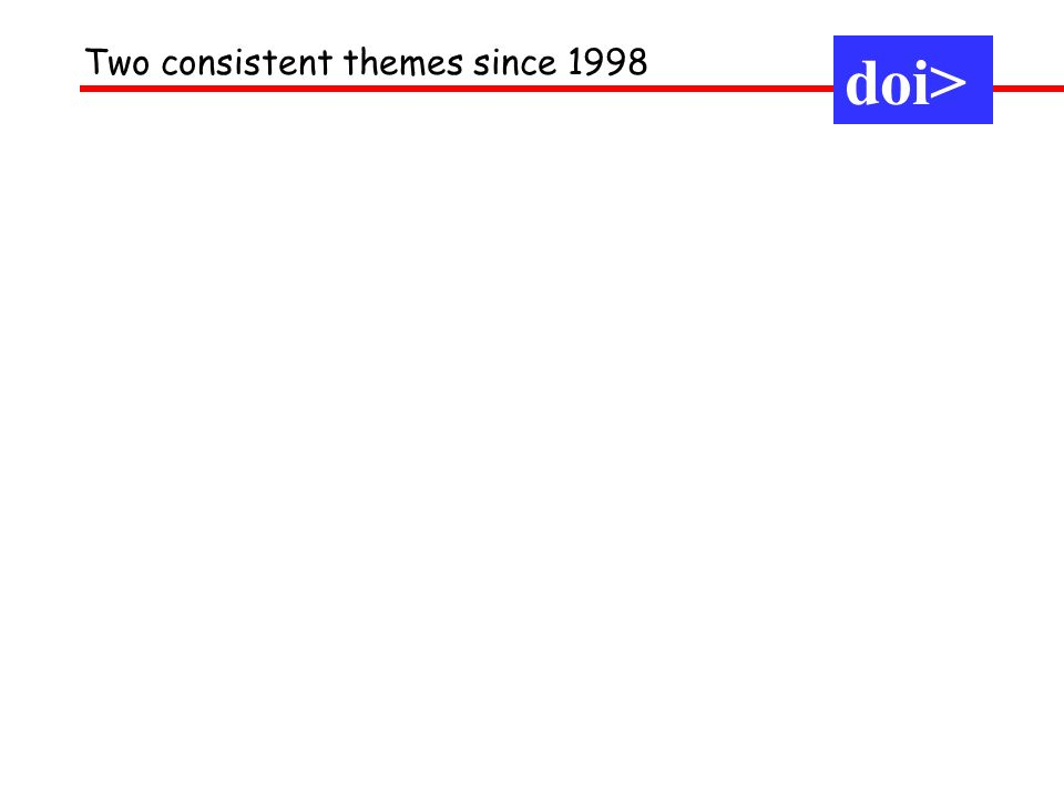 Two consistent themes since 1998 doi>