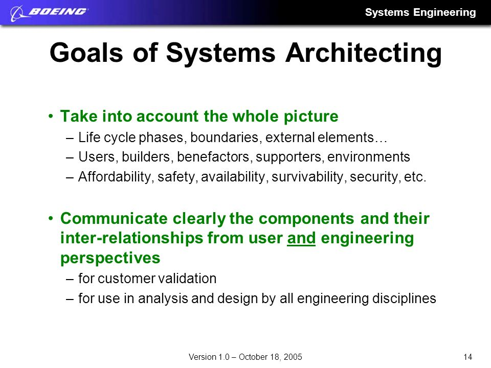 Systems Engineering 14Version 1.0 – October 18, 2005 Goals of Systems Architecting Take into account the whole picture –Life cycle phases, boundaries,
