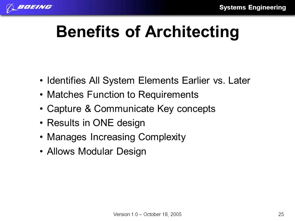 Systems Engineering 25Version 1.0 – October 18, 2005 Benefits of Architecting Identifies All System Elements Earlier vs. Later Matches Function to Req