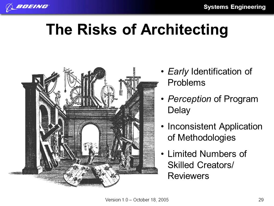 Systems Engineering 29Version 1.0 – October 18, 2005 The Risks of Architecting Early Identification of Problems Perception of Program Delay Inconsiste