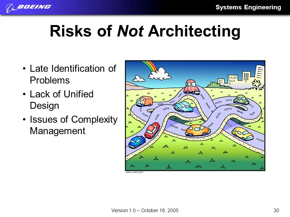 Systems Engineering 30Version 1.0 – October 18, 2005 Risks of Not Architecting Late Identification of Problems Lack of Unified Design Issues of Comple