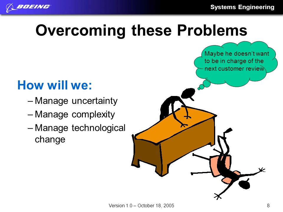 Systems Engineering 8Version 1.0 – October 18, 2005 Overcoming these Problems How will we: –Manage uncertainty –Manage complexity –Manage technologica