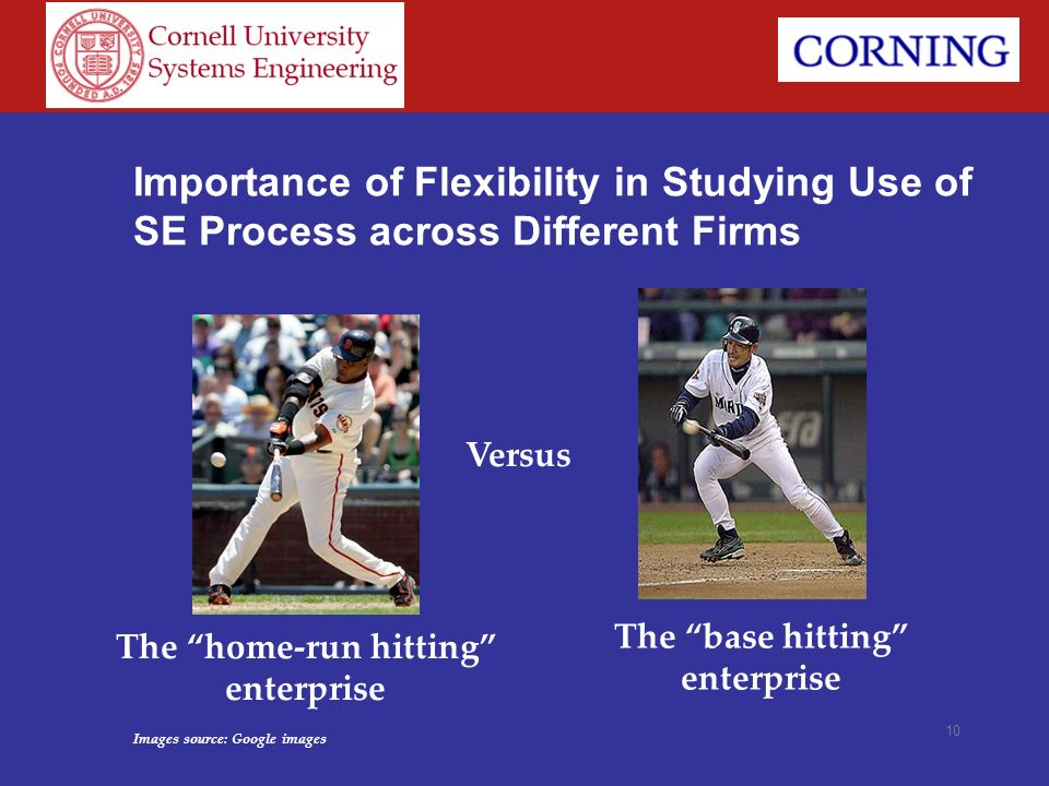 10 Importance of Flexibility in Studying Use of SE Process across Different Firms The home-run hitting enterprise Versus The base hitting enterprise I