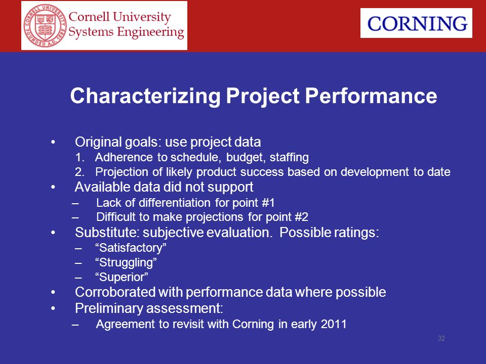 32 Characterizing Project Performance Original goals: use project data 1.Adherence to schedule, budget, staffing 2.Projection of likely product succes