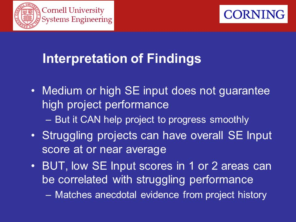 Interpretation of Findings Medium or high SE input does not guarantee high project performance –But it CAN help project to progress smoothly Strugglin