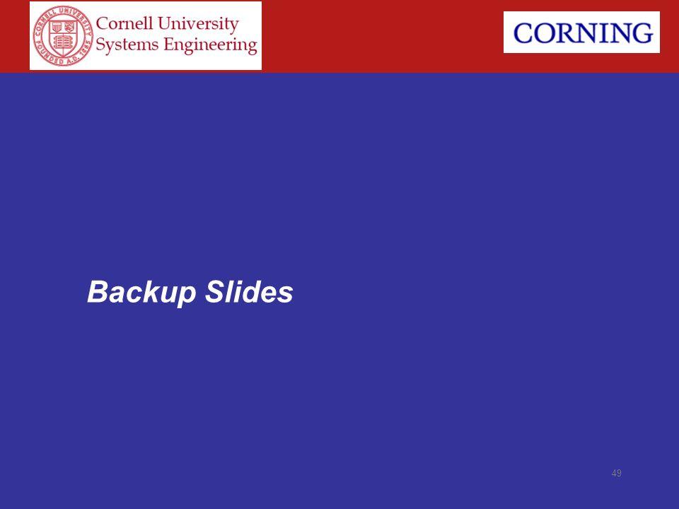 Backup Slides 49