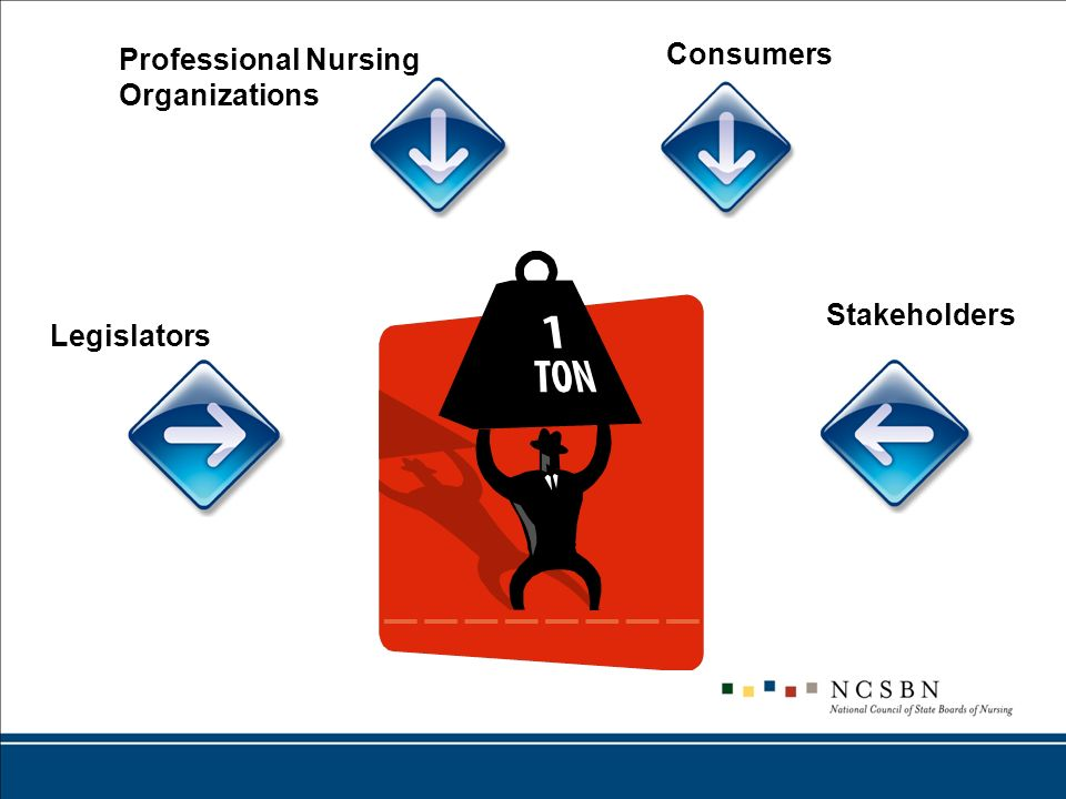Professional Nursing Organizations Consumers Legislators Stakeholders