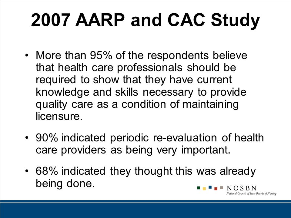 2007 AARP and CAC Study More than 95% of the respondents believe that health care professionals should be required to show that they have current knowledge and skills necessary to provide quality care as a condition of maintaining licensure.