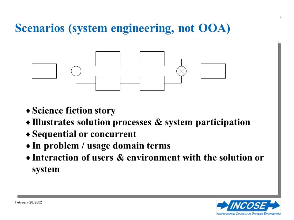 February 26, 2002 7 Scenarios (system engineering, not OOA) Science fiction story Illustrates solution processes & system participation Sequential or concurrent In problem / usage domain terms Interaction of users & environment with the solution or system