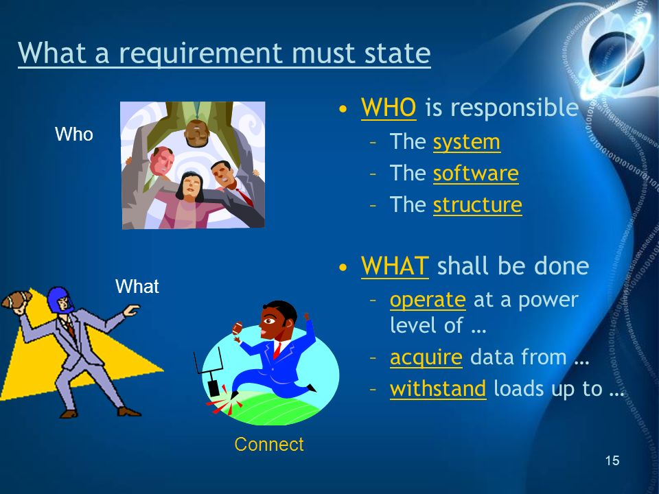 15 What a requirement must state Who What Connect WHO is responsible –The system –The software –The structure WHAT shall be done –operate at a power level of … –acquire data from … –withstand loads up to …