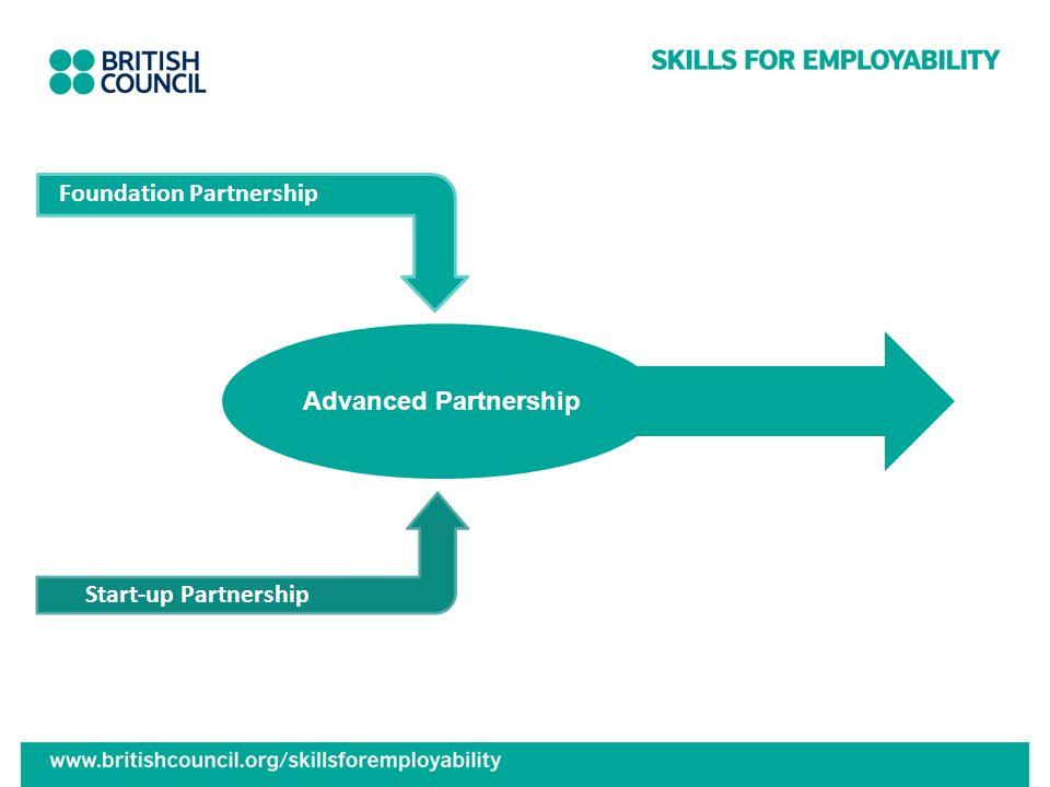 Advanced Partnership Start-up Partnership Foundation Partnership
