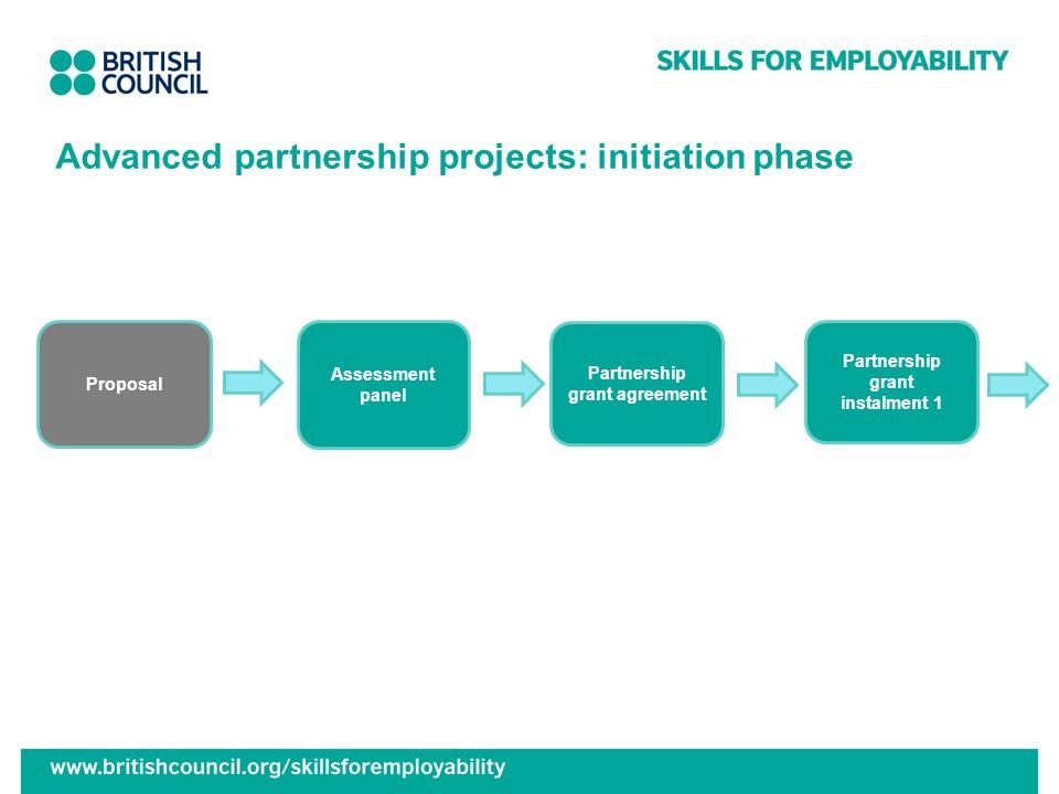 Advanced partnership projects: initiation phase Partnership grant agreement Proposal Assessment panel Partnership grant instalment 1