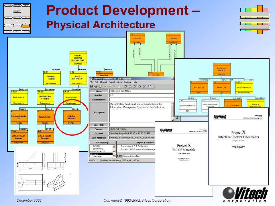 December 2002Copyright © 1992-2002. Vitech Corporation. Product Development – Physical Architecture