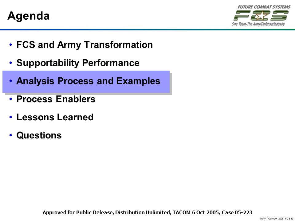 IWW 7 October 2005 FCS 12 Agenda FCS and Army Transformation Supportability Performance Analysis Process and Examples Process Enablers Lessons Learned