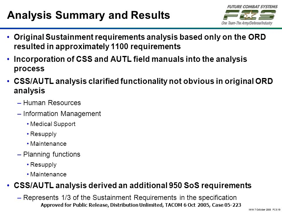 IWW 7 October 2005 FCS 19 Analysis Summary and Results Original Sustainment requirements analysis based only on the ORD resulted in approximately 1100