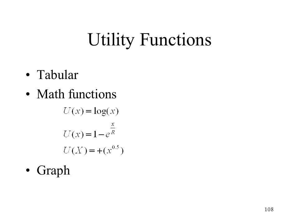108 Utility Functions Tabular Math functions Graph