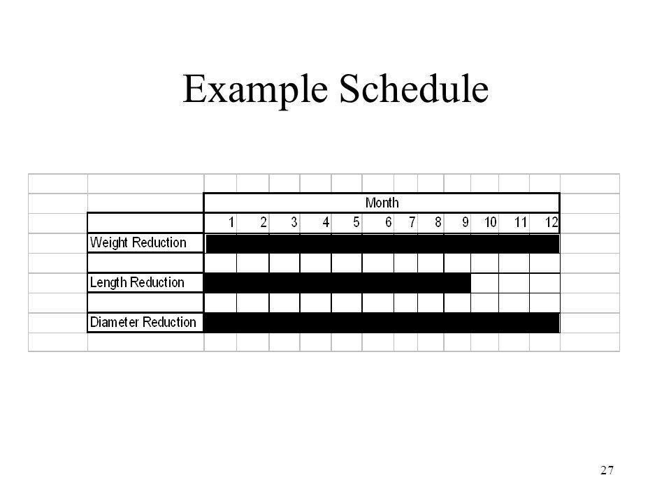 27 Example Schedule