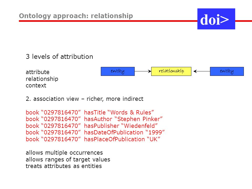 3 levels of attribution attribute relationship context 2.