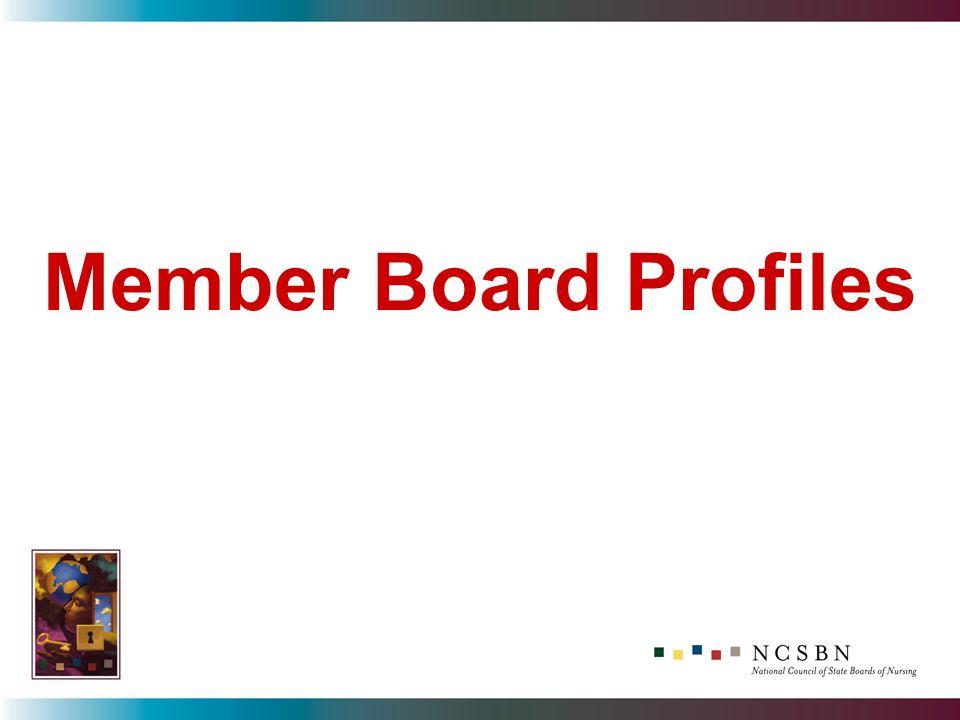Member Board Profiles