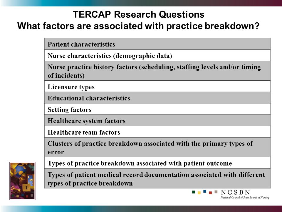 TERCAP Research Questions What factors are associated with practice breakdown? Patient characteristics Nurse characteristics (demographic data) Nurse