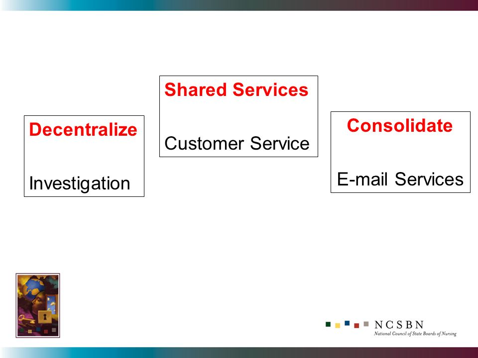 Consolidate E-mail Services Shared Services Customer Service Decentralize Investigation
