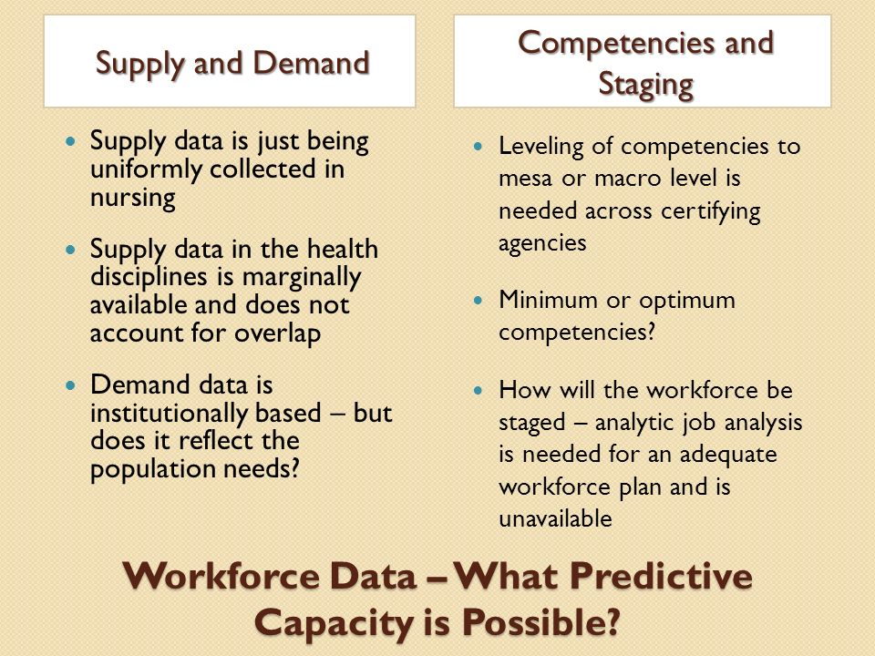 Workforce Data – What Predictive Capacity is Possible? Supply and Demand Competencies and Staging Supply data is just being uniformly collected in nur