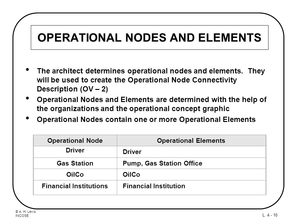 © A. H. Levis INCOSE L. 4 - 10 OPERATIONAL NODES AND ELEMENTS The architect determines operational nodes and elements. They will be used to create the
