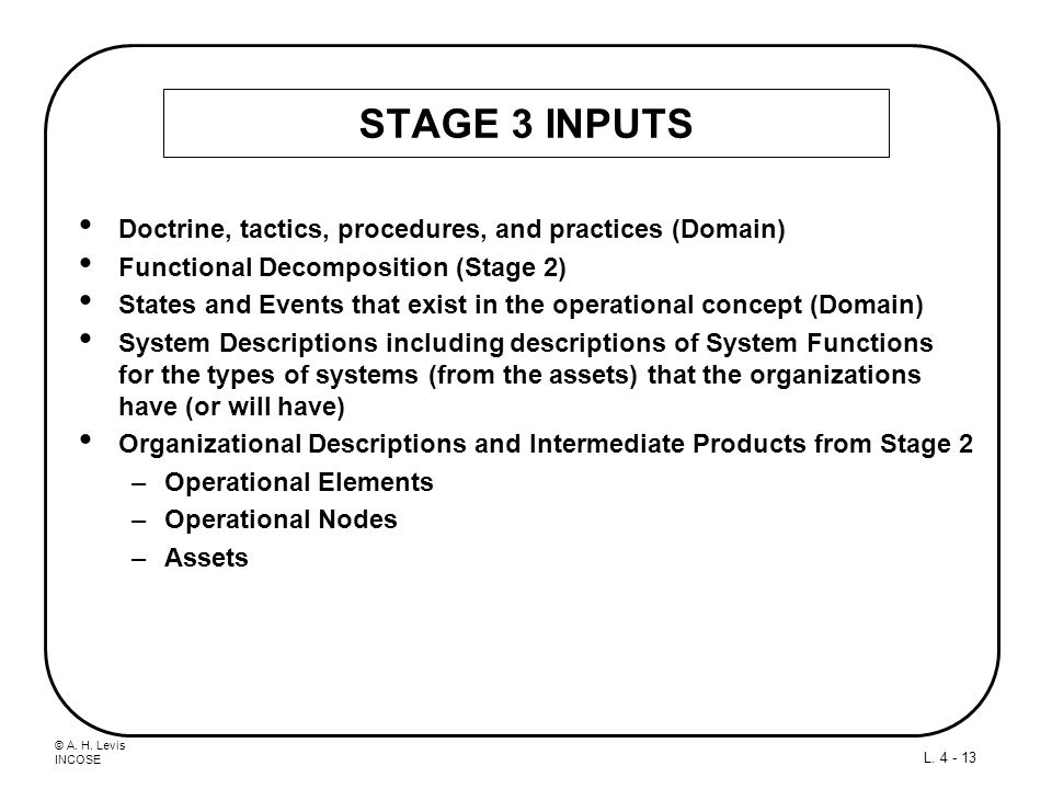 © A. H. Levis INCOSE L. 4 - 13 STAGE 3 INPUTS Doctrine, tactics, procedures, and practices (Domain) Functional Decomposition (Stage 2) States and Even