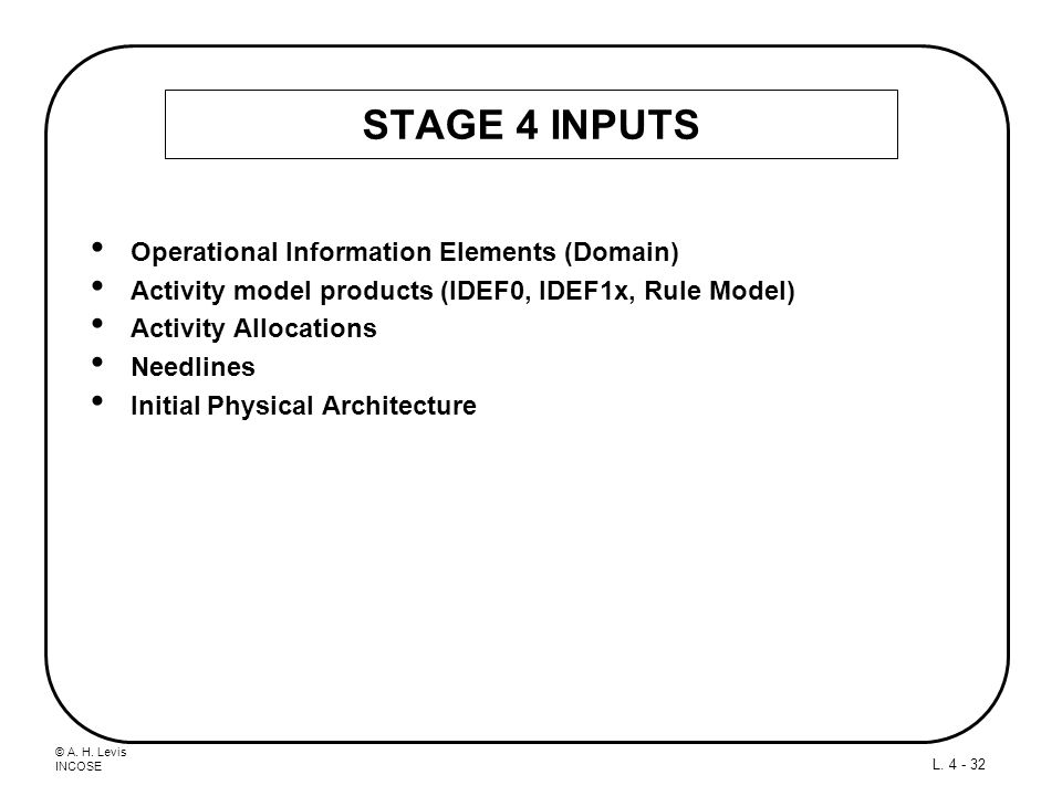 © A. H. Levis INCOSE L. 4 - 32 STAGE 4 INPUTS Operational Information Elements (Domain) Activity model products (IDEF0, IDEF1x, Rule Model) Activity A