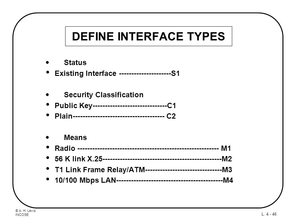 © A. H. Levis INCOSE L. 4 - 46 DEFINE INTERFACE TYPES Status Existing Interface ---------------------S1 Security Classification Public Key------------