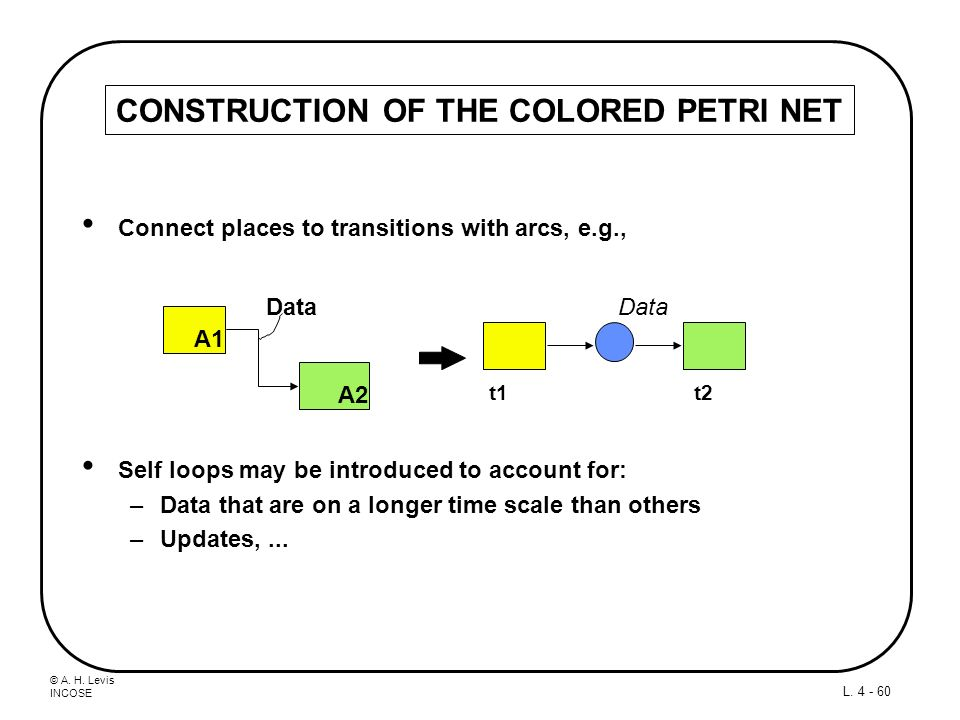 © A. H. Levis INCOSE L. 4 - 60 CONSTRUCTION OF THE COLORED PETRI NET Connect places to transitions with arcs, e.g., Self loops may be introduced to ac
