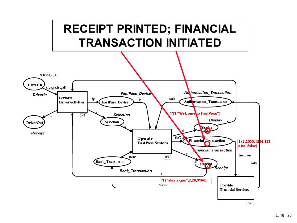 RECEIPT PRINTED; FINANCIAL TRANSACTION INITIATED L. 16 - 26