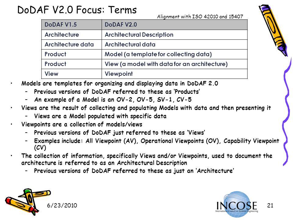 6/23/201021 DoDAF V2.0 Focus: Terms DoDAF V1.5DoDAF V2.0 ArchitectureArchitectural Description Architecture dataArchitectural data ProductModel (a tem