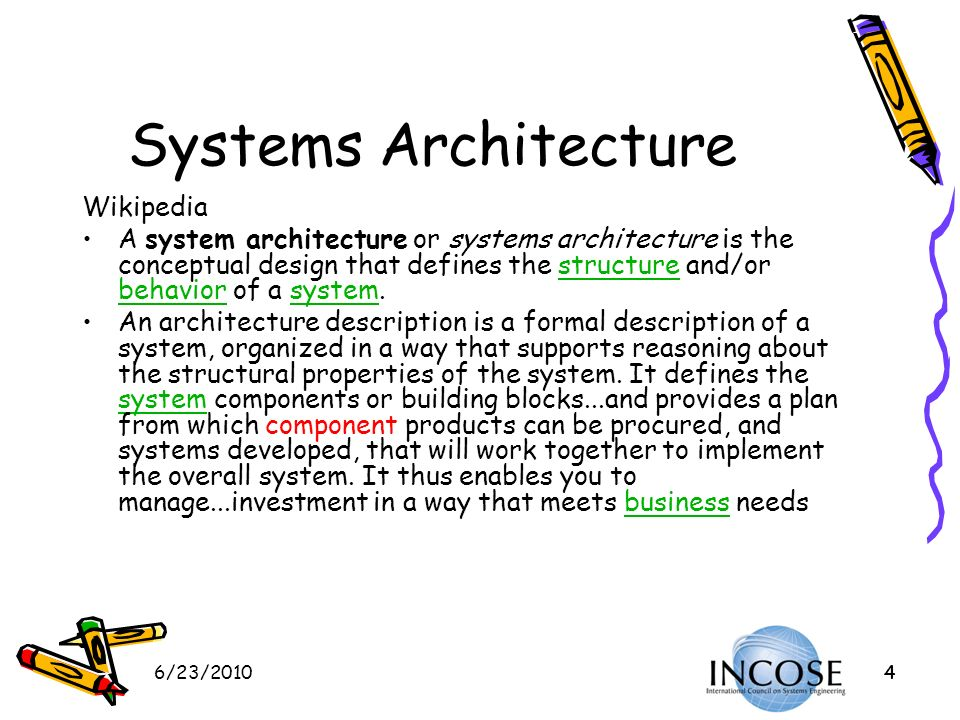 6/23/201055 Systems Architecture Architecting: the art and science of designing and building systems Table 1: Four Architecting Methodologies Normative (solution-based) Examples: building codes and communications standards Rational (method based) Example: systems analysis and engineering Participative (stakeholder based) Examples: concurrent engineering and brainstorming Heuristic (lessons learned) Examples: Simplify, Simplify, Simplify… and Scope Maier & Rechtin- The Art of Systems Architecting
