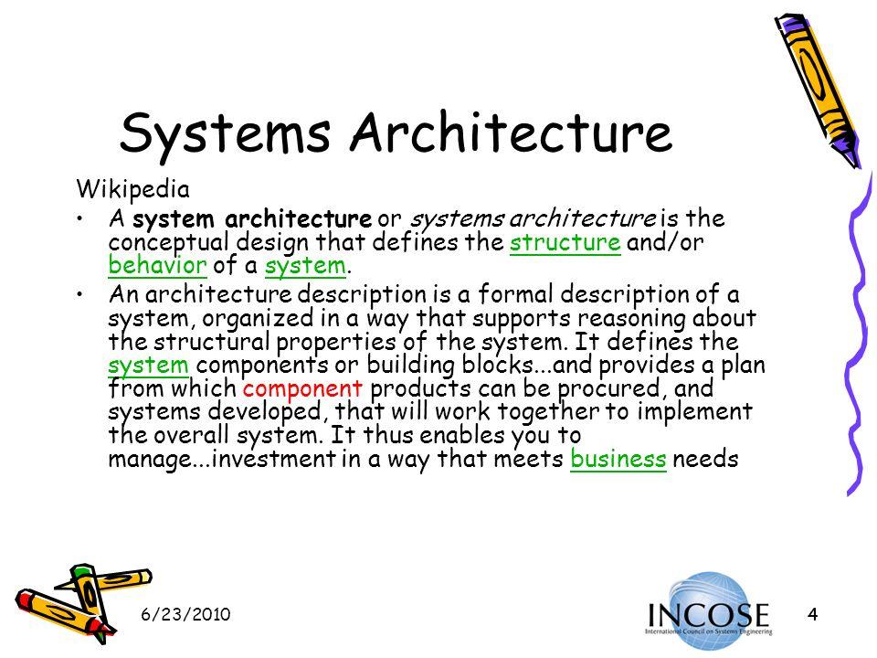 6/23/201025 Operational Node Connectivity Description OV-2 Example