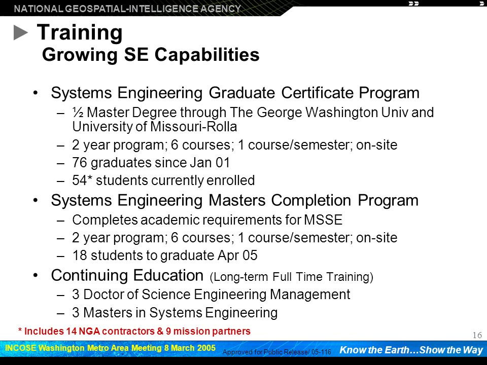 NATIONAL GEOSPATIAL-INTELLIGENCE AGENCY Know the Earth…Show the Way INCOSE Washington Metro Area Meeting 8 March 2005 Approved for Public Release/ 05-