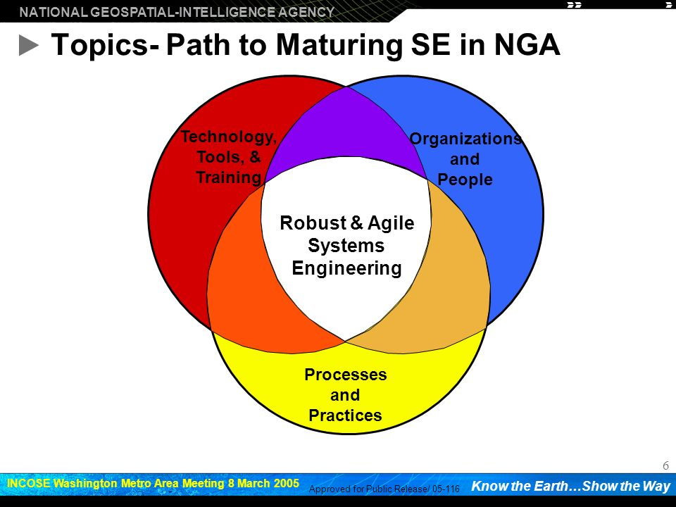 NATIONAL GEOSPATIAL-INTELLIGENCE AGENCY Know the Earth…Show the Way INCOSE Washington Metro Area Meeting 8 March 2005 Approved for Public Release/ 05-116 27 Point of Contact Thomas Holzer, D.Sc.