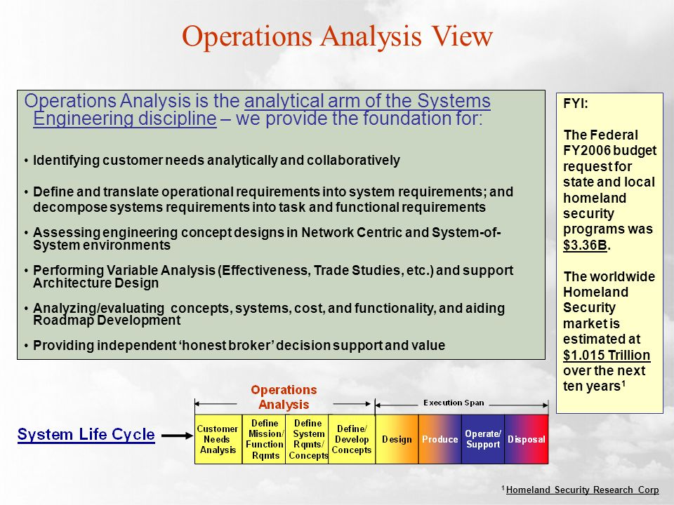 Operations Analysis View Operations Analysis is the analytical arm of the Systems Engineering discipline – we provide the foundation for: Identifying