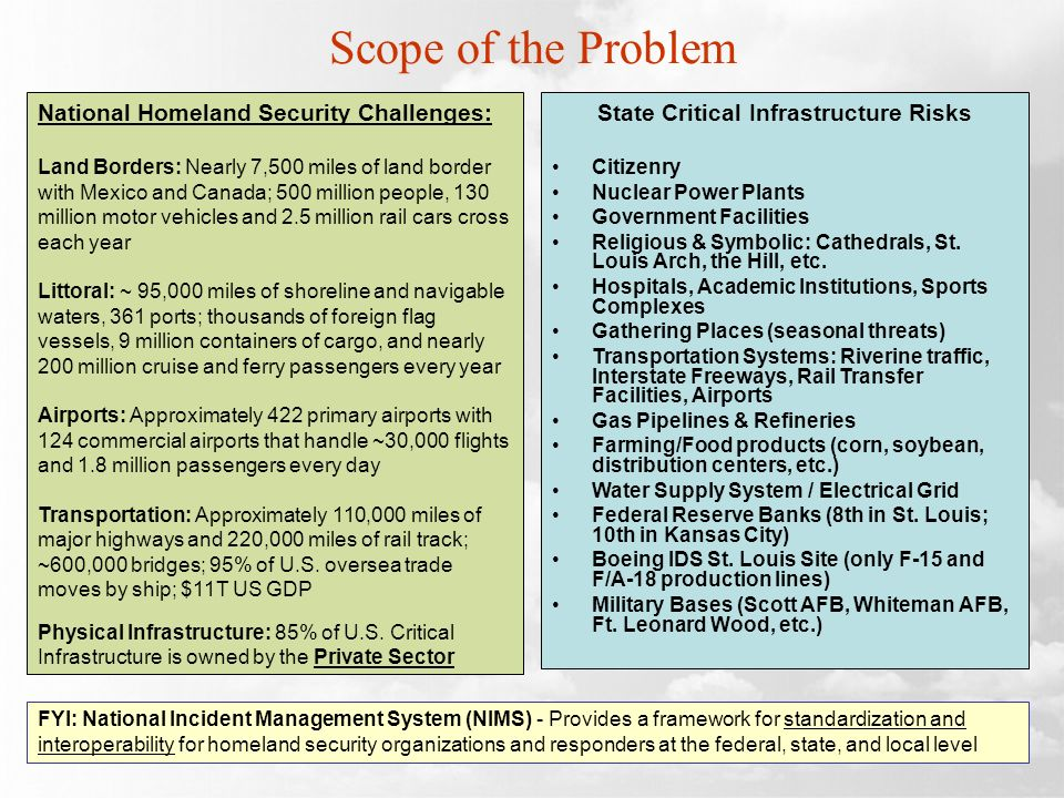 Scope of the Problem National Homeland Security Challenges: Land Borders: Nearly 7,500 miles of land border with Mexico and Canada; 500 million people, 130 million motor vehicles and 2.5 million rail cars cross each year Littoral: ~ 95,000 miles of shoreline and navigable waters, 361 ports; thousands of foreign flag vessels, 9 million containers of cargo, and nearly 200 million cruise and ferry passengers every year Airports: Approximately 422 primary airports with 124 commercial airports that handle ~30,000 flights and 1.8 million passengers every day Transportation: Approximately 110,000 miles of major highways and 220,000 miles of rail track; ~600,000 bridges; 95% of U.S.