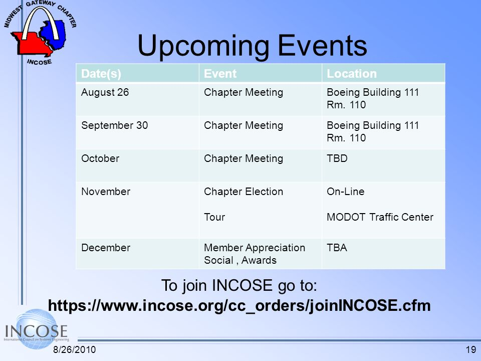 Upcoming Events https://www.incose.org/cc_orders/joinINCOSE.cfm To join INCOSE go to: 198/26/2010 Date(s)EventLocation August 26Chapter MeetingBoeing Building 111 Rm.