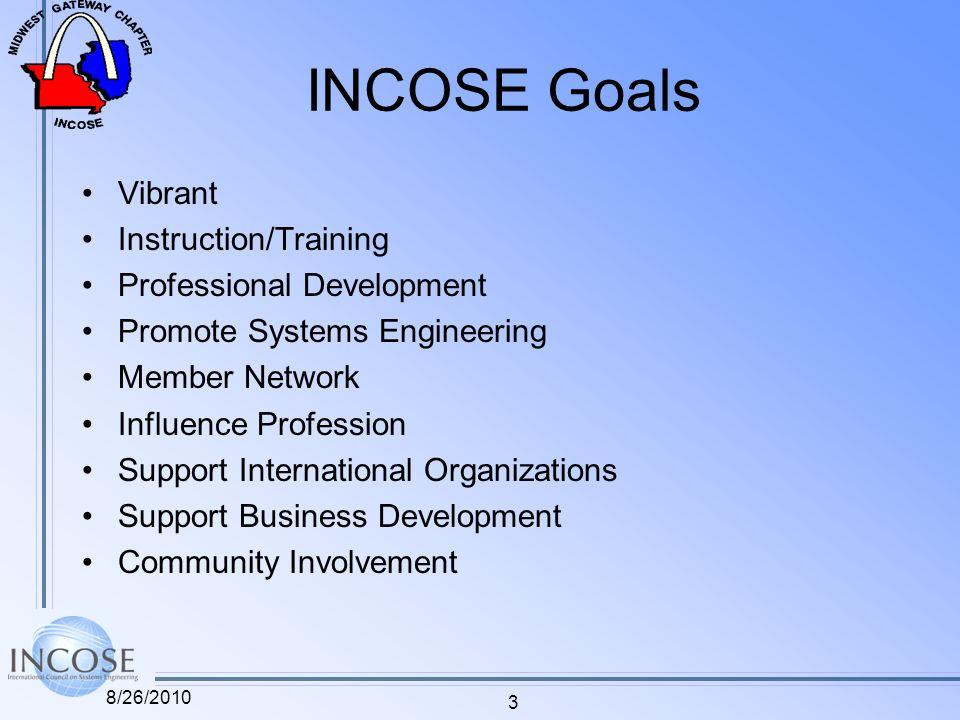 INCOSE Goals Vibrant Instruction/Training Professional Development Promote Systems Engineering Member Network Influence Profession Support International Organizations Support Business Development Community Involvement 3 8/26/2010