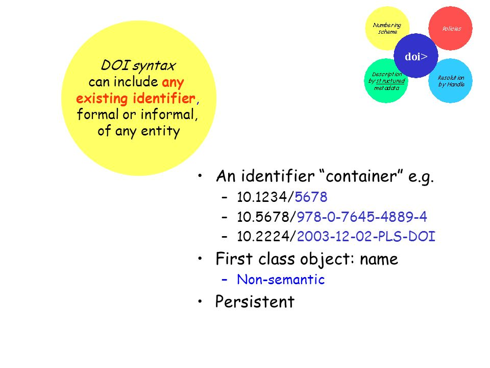 DOI syntax can include any existing identifier, formal or informal, of any entity An identifier container e.g.