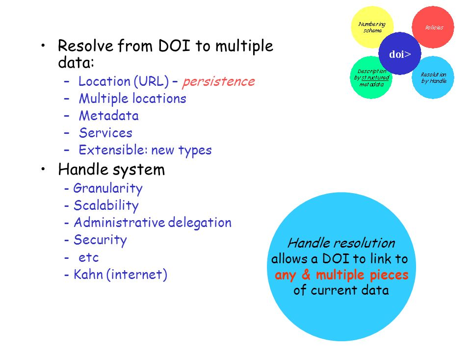 Handle resolution allows a DOI to link to any & multiple pieces of current data Resolve from DOI to multiple data: –Location (URL) – persistence –Multiple locations –Metadata –Services –Extensible: new types Handle system - Granularity - Scalability - Administrative delegation - Security -etc - Kahn (internet)